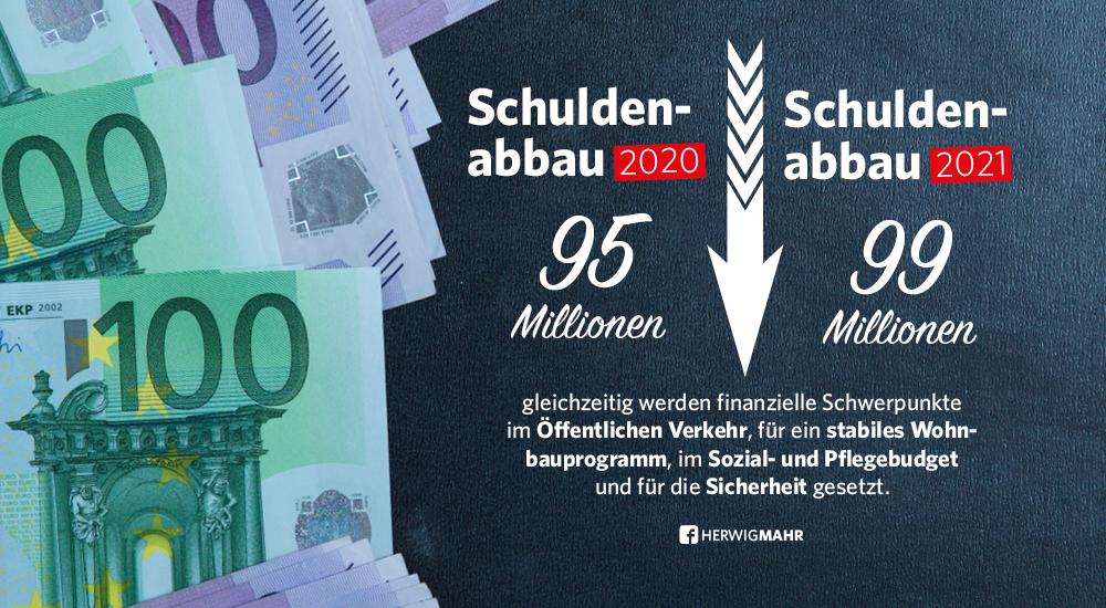 Die Oberösterreichische Hausfrau: Vernünftige Finanzpolitik