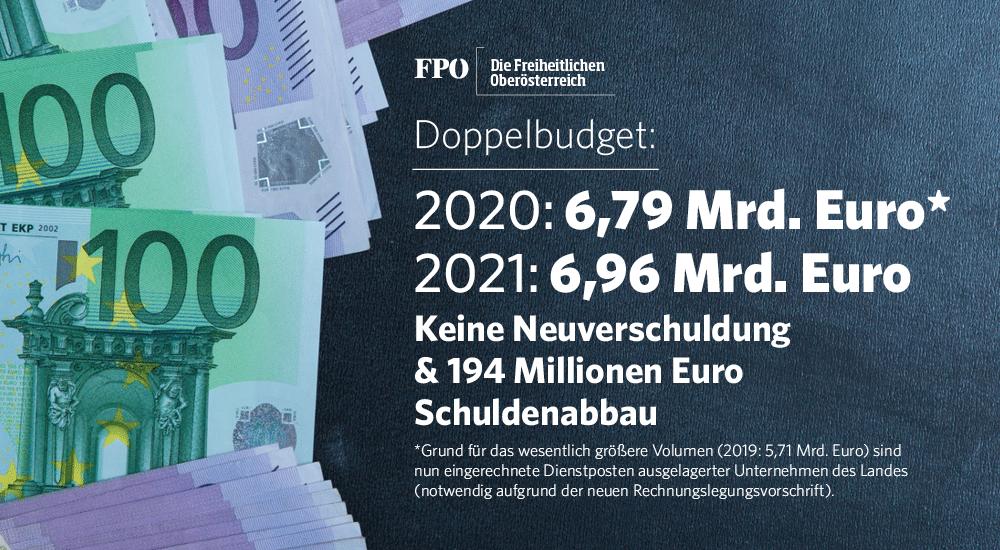 Das Neuverschuldungs-Verbot: Eine neue Zukunft für Oberösterreich gestalten!